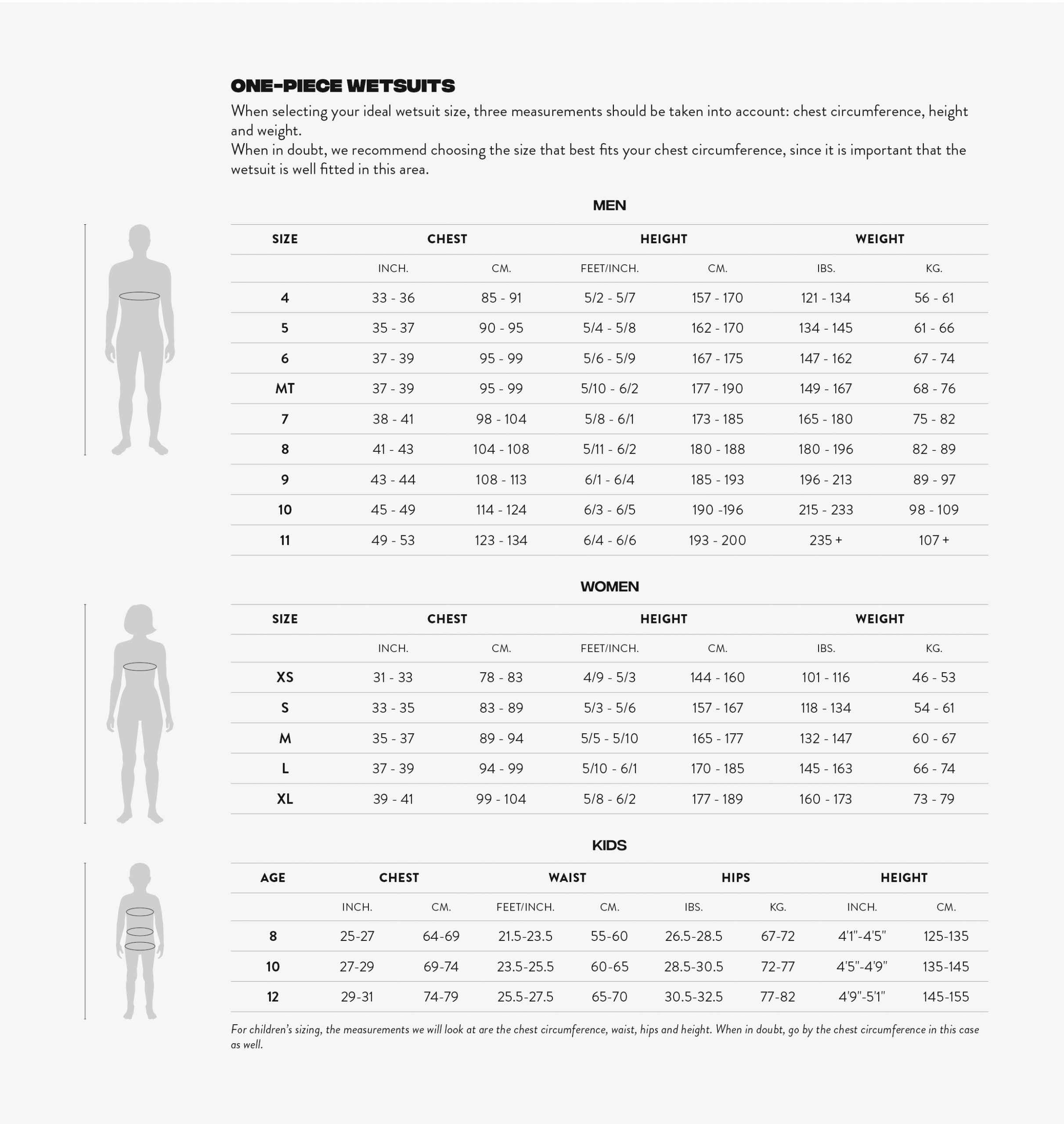 Size Chart - Wetsuits